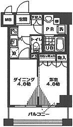 日神デュオステージ馬車道[14階]の間取り
