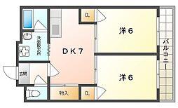 マジェスティック21 3階2DKの間取り