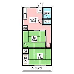 とうきょうスカイツリー駅 8.9万円
