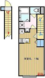 JR山手線 五反田駅 徒歩7分の賃貸アパート 2階ワンルームの間取り