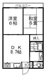 ロイヤルコート多摩川[2階]の間取り