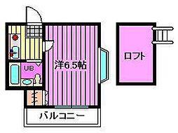 パークステージ北浦和[1階]の間取り