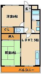 コンフォート宮下[2階]の間取り