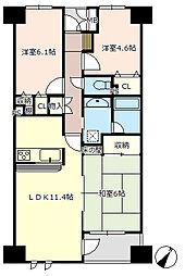 北鴻巣駅 7.5万円