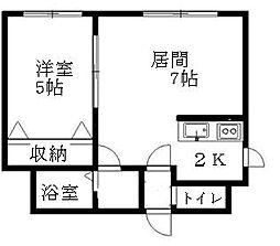 北海道札幌市清田区平岡三条2丁目の賃貸アパートの間取り