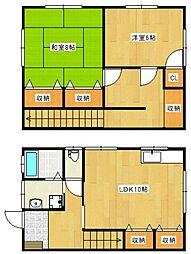 稲益アパートIII[1号室号室]の間取り