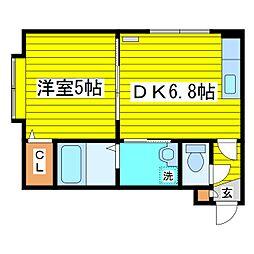 北海道札幌市東区北十五条東14丁目の賃貸アパートの間取り