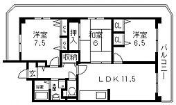 アンドユーイワキ東大阪[901号室号室]の間取り