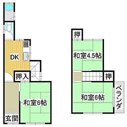 四宮駅 720万円