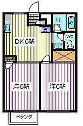 戸田ホームタウン[2階]の間取り