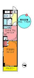 綾瀬駅 7.8万円