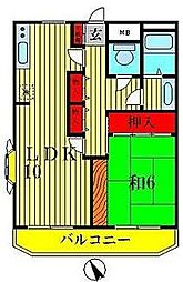 サンウィング新松戸I[3階]の間取り