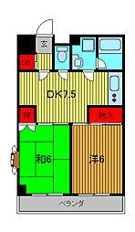 ル・シェール弐番館[2階]の間取り