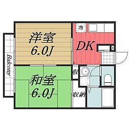 千葉県八街市富山の賃貸アパートの間取り