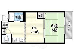 天神橋筋六丁目駅 4.3万円