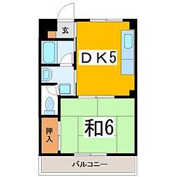 清明駅 2.8万円