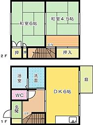 矢ヶ部アパート[B号室]の間取り