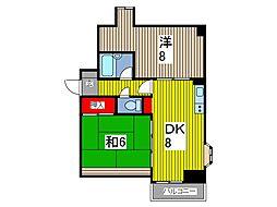 アルファ西川口[6階]の間取り