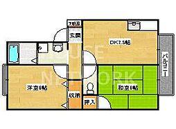 セジュール広沢[103号室号室]の間取り