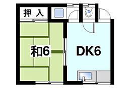 藤川荘[2階]の間取り