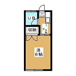 東照宮駅 2.7万円