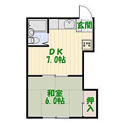 北綾瀬駅 4.5万円