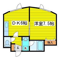 北海道札幌市東区北二十条東14丁目の賃貸マンションの間取り