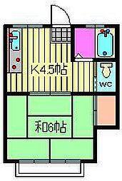 末広荘[102号室]の間取り