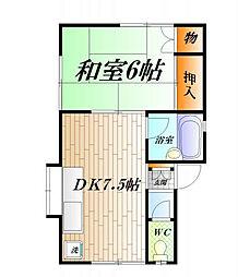 サニーフラット[2階号室]の間取り