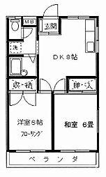 (HE) メゾンピーボワット[1階]の間取り