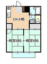 岡山県岡山市中区今在家の賃貸アパートの間取り