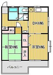 神奈川県川崎市中原区上小田中7丁目の賃貸アパートの間取り