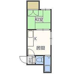 東札幌ハイツE[2階]の間取り