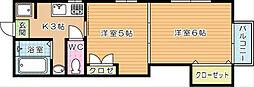 アヴィニール石田[201号室]の間取り