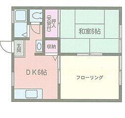 会田ハイツA[201号室]の間取り