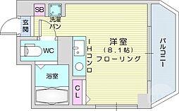 卸町駅 4.0万円