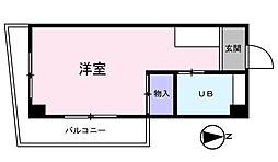 レナジア昭和[201号室]の間取り