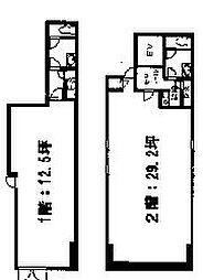 SS博多駅前ビル