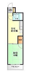 田中日榮ハイム横須賀[2F号室]の間取り