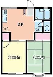 サンメルヘンS[1階]の間取り