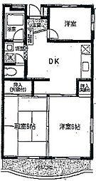 渋谷ヴィラI[0201号室]の間取り