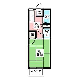 新舞子駅 2.1万円