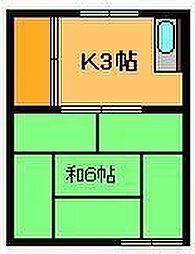 東京都足立区柳町の賃貸アパートの間取り