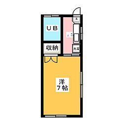 北仙台駅 3.0万円