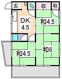 太田アパート[2階]の間取り