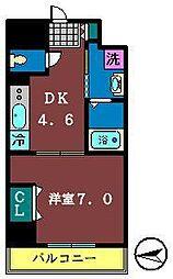 ケフィーズ・クニミ[602号室]の間取り