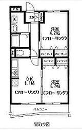 フェアリーペット弐番館205号室[205号室]の間取り
