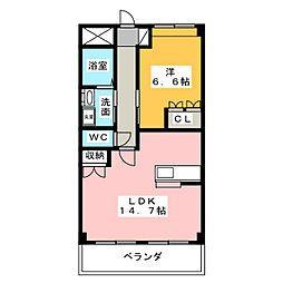 稲沢駅 6.5万円