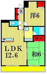 松戸中央公園パークハウス[2階]の間取り