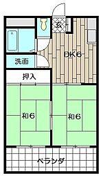 シャトレ神岳II[401号室]の間取り